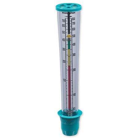 TruZone® Peak Flow Meter